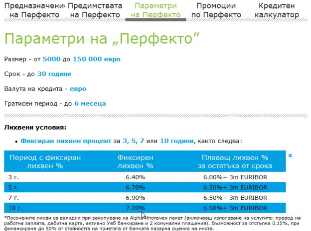Ипотечни кредити от ALPHA BANK